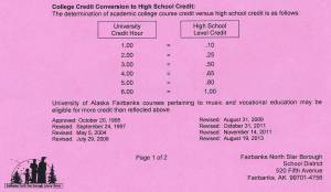 Conversion to High School Credit